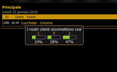Il livorno al porta elisa coi favori del pronostico for Porta quote scommesse